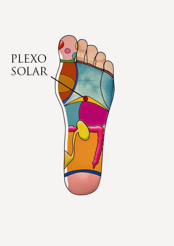 Reflexologie van de zonnevlecht