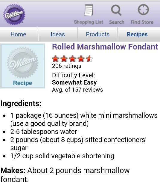 Marshmallow fondant cakes recipe