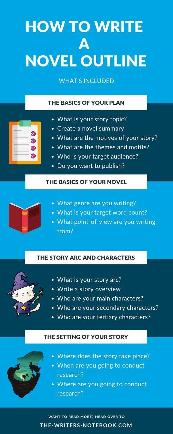 How To Write A Novel Outline Writing Outline Writing A Book Outline Creative Writing Tips How to write a book outline