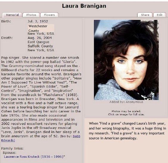 Laura Branigan - The Very Best Of