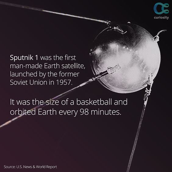 the history of launch of satellite in the orbit How satellites work the first man-made satellite to orbit earth signals and confirmed that the tiny satellite had survived the launch and was successfully.