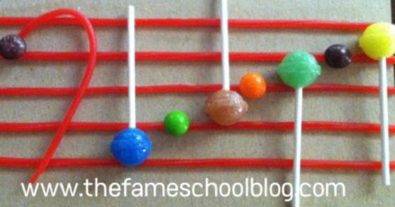 Use lollipops to review stem placement - https://t.co/DdSaaeIMlb https://t.co/fuhfdEoNxy - Laura's Music Studio