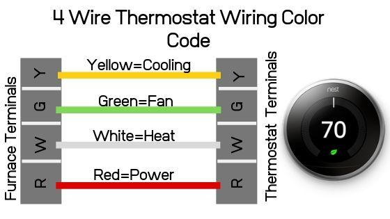 4 Wire Thermostat Diagram Wire Connectors Electrical Wiring Colours Wire
