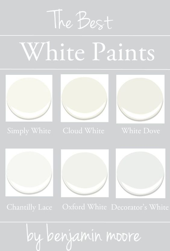 Best White Paints - 6 proven winners and why they work!