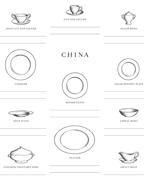 Wedding Registry Cooking Essentials  Weddings And Wedding