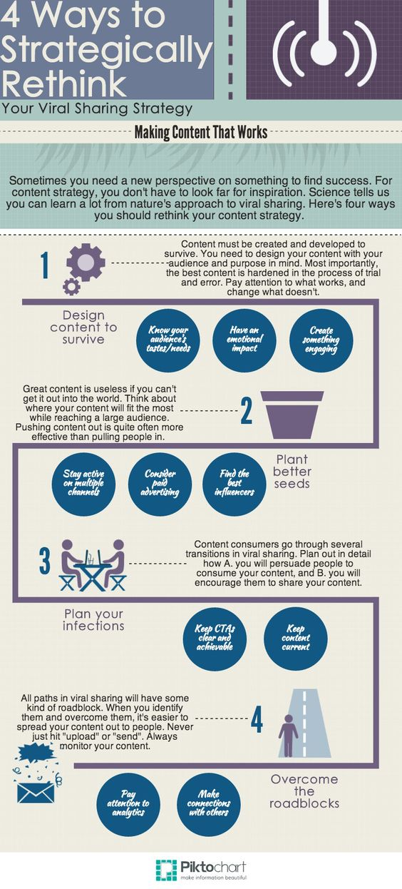 4 Ways To Strategically Rethink Your Viral Sharing Strategy #Infographic | via #BornToBeSocial - Pinterest Marketing