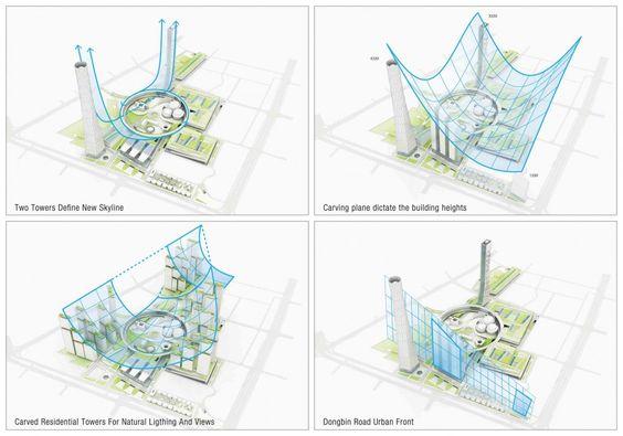 Hanking Nanyou Newtown Urban Planning Design Proposal (14)