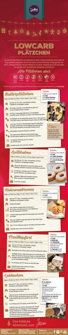 LowCarb Plätzchen Rezepte für eine wundervolle Adventszeit  LowCarb Christmas Cookie Recipes for a wonderfull Christmas Time #soulfoodlowcarberia #lowcarb #healthy #atkins #LCHF #Logi #lowcarbdiet #realfood #zuckerfrei #glutenfrei #glutenfree #sugarfree #soulfoodlowcarberiafoodblog #foodporn #keto #ketogenic #diet #abnehmen #lowcarbhighfat #cleaneating #nosugar #flourless #grainfree #foodblog #blog #mandelmehl #kokosmehl #xylit #vanillekipferl #spitzbuben #lebkuchen #gingerbread #christmas