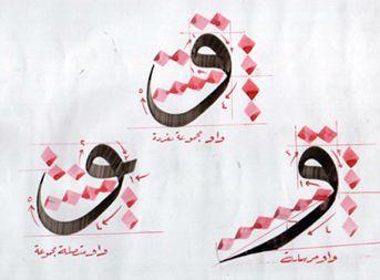يتكون حرف اللام في خط الثلث من جزئين الجزء الاول عبارة عن حرف الالف والثاني عبارة عن Calligraphy Lessons Islamic Art Calligraphy Calligraphy Alphabet Tutorial