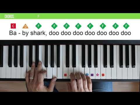 Get The Baby Shark Piano Notes So You And Your Child Can Play It
