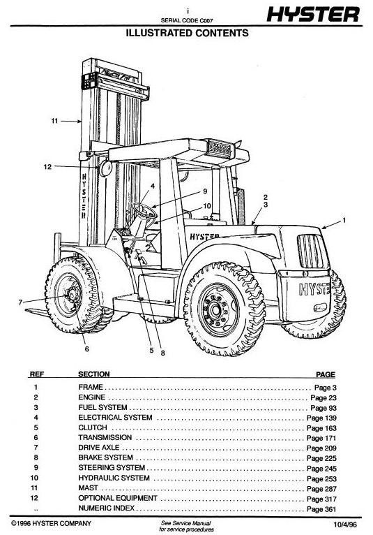 Pin Na Doske Hyster Truck Manuals