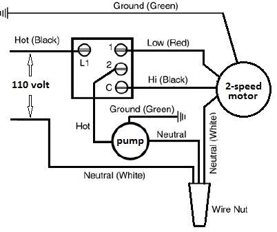 Wiring Diagram For Defrost Timer further Wiring Diagram Of Freezer together with Electrical Wiring Diagram Of Refrigerator additionally Intermatic Defrost Timers And Manuals Inside Timer Wiring Diagram in addition 10 Furthermore Paragon 8145 00 Wiring Diagram Pics. on 8145 20 defrost timer wiring diagram