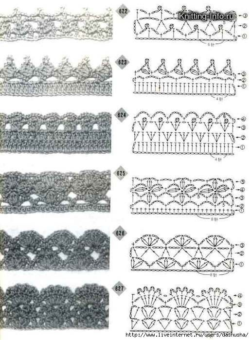 Crochet edges, edging diagrams for a afghan, blanket, scarf ...