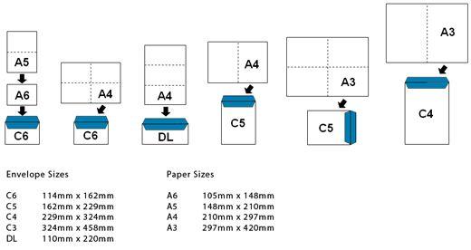 Envelope Sizes A4 Envelope sizes