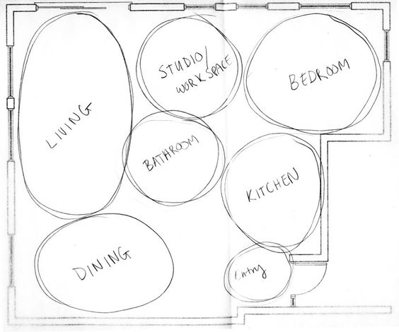 Bubble Diagram Adu Introduction To Interior Design