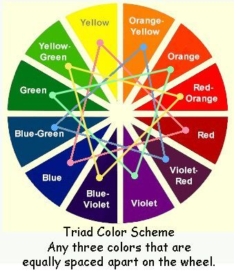 What does triadic mean