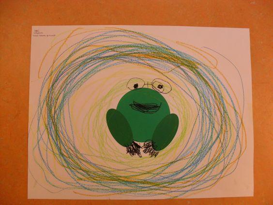 Schrijfdans Plons! De kikker springt in het water. Met een bak met water in de kring observeren wat er gebeurt als er iets in het water valt. Er komen kringen die steeds groter worden. Je kunt vooraf een cirkel en 2 ovalen laten uitknippen.