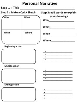 Organizer for narrative essay