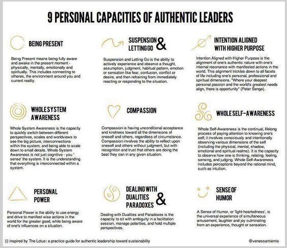 9 capacidades personales de los auténticos líderes