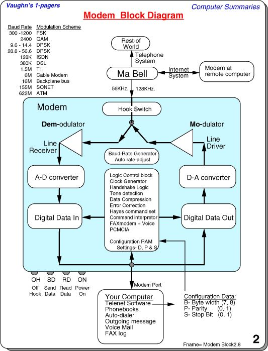 Excellent Dimarzio Diagrams Thin Coil Tap Wiring Regular Hh 5 Way Switch Wiring Bulldog Security System Young Bulldog Alarm System DarkDimarzio Dp Modem Block Diagram | IT   Information Technology | Pinterest ..
