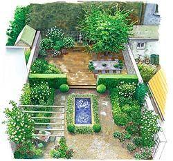 Gestaltungstipps Fur Einen Stadtgarten Schattengarten Stadtgarten Gartendesign Ideen