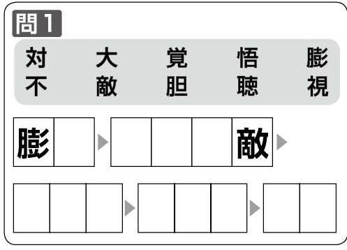 漢字 一 字 の 言葉 と 二 字 熟語 の 組み合わせ