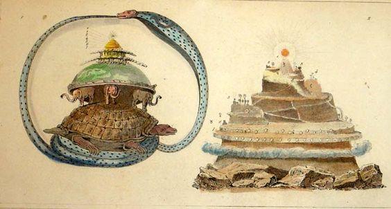 Intento para representar la cosmología de los Puranas y el monte Meru