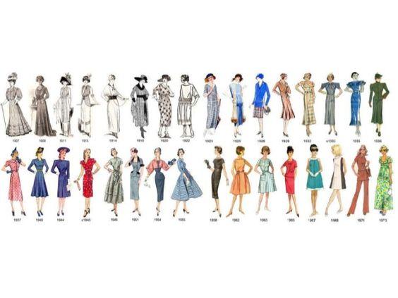 peinados 1950-1960 - Buscar con Google
