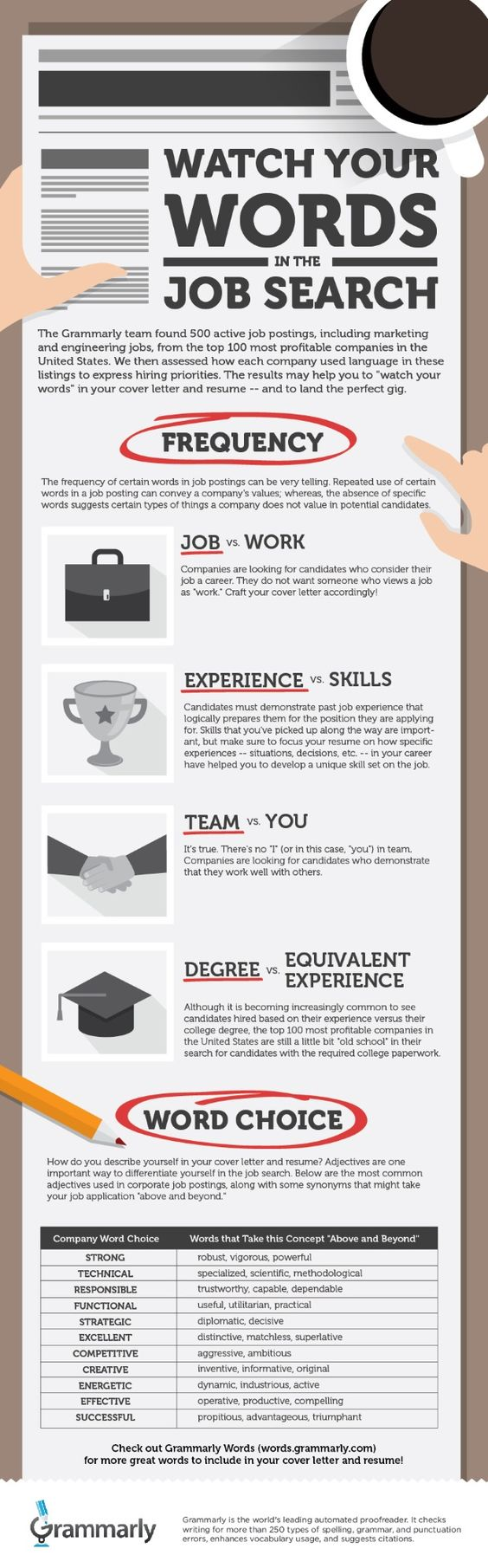 Watch Your Words In Your Cover Letter U0026 Resume Can Help You Get The Gig  Your Searching For. #Dreamjob | Ideas For College | Pinterest | Cover  Letter Resume, ...  Help With Resume Wording