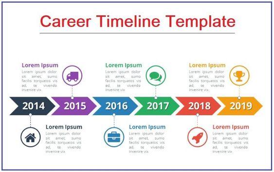 Career Timeline Google Search Timeline Timeline Infographic
