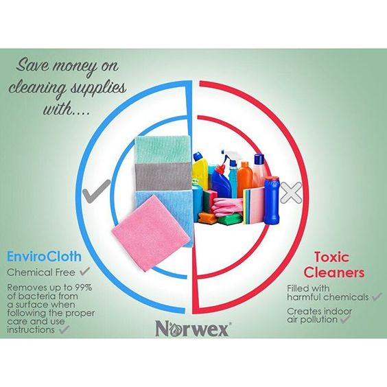 Norwex Cleaning Supplies: Want To Save Money On Cleaning Supplies While Keeping A