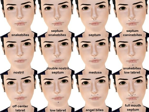 Facial Piercing Types 117