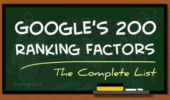 Infográfico com os 200 fatores que influenciam o algoritmo de buscas do Google
