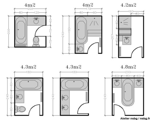 Les salles de bains de taille moyenne 4 5 6 m toilettes disposition de - Petite salle de bain plan ...