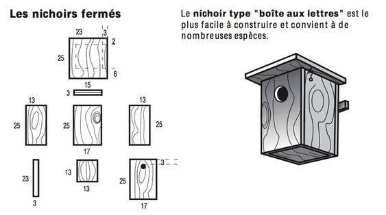 construire un nichoir passereaux nichoir diy pinterest actualit s. Black Bedroom Furniture Sets. Home Design Ideas