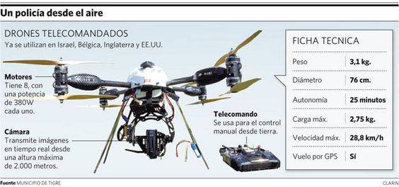 "Los nuevos cuadricópteros ""drones"" telecomandados son unidades de ... What a discovery! There are many other stuffs like this but I love this one"