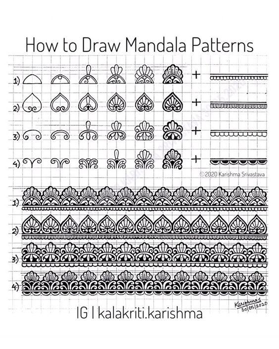 Karishma Srivastava Mandala On Instagram Pattern Sheet 17 Tutorial How To Draw Mandala Patt Mandala Design Pattern Mandala Pattern Mandala Art Lesson
