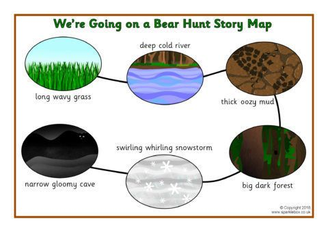 We're Going on a Bear Hunt Story Map (SB12494) - SparkleBox ...