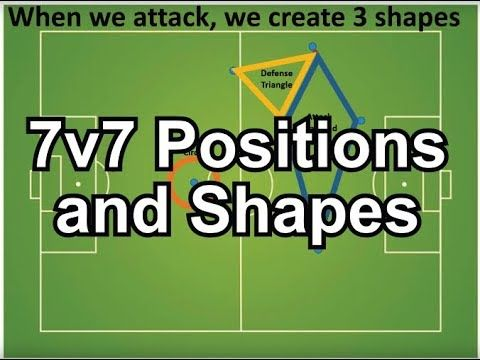 Soccer 7v7 Positions And Shapes Soccer Practice Drills Soccer Drills Soccer Drills For Kids