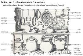 Resultado de imagen de culina romana