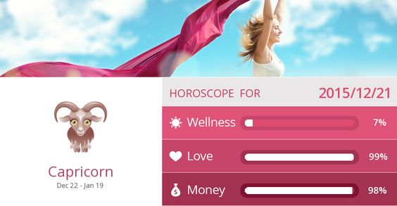 Capricorn Wellness, Love and Money predictions for 2015/12/21. Are they accurate? Pin=Yes | Favorite=No