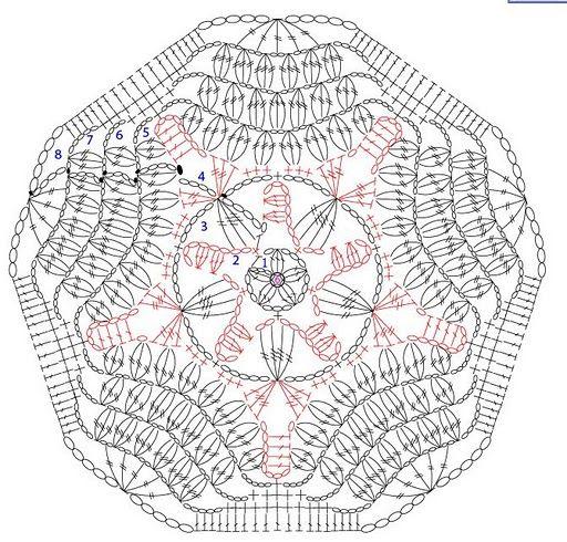 Crochet Hexagon Chart