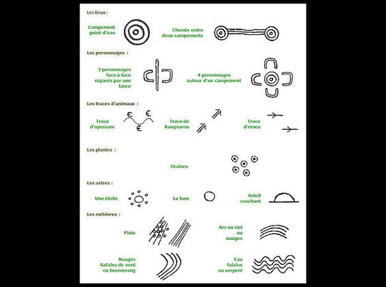 signification-aborigene