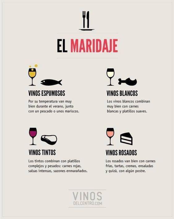El vino y sus maridajes... vinos espumosos con pescado, blanco con pollo, tintos con carnes y rosados con tartas.