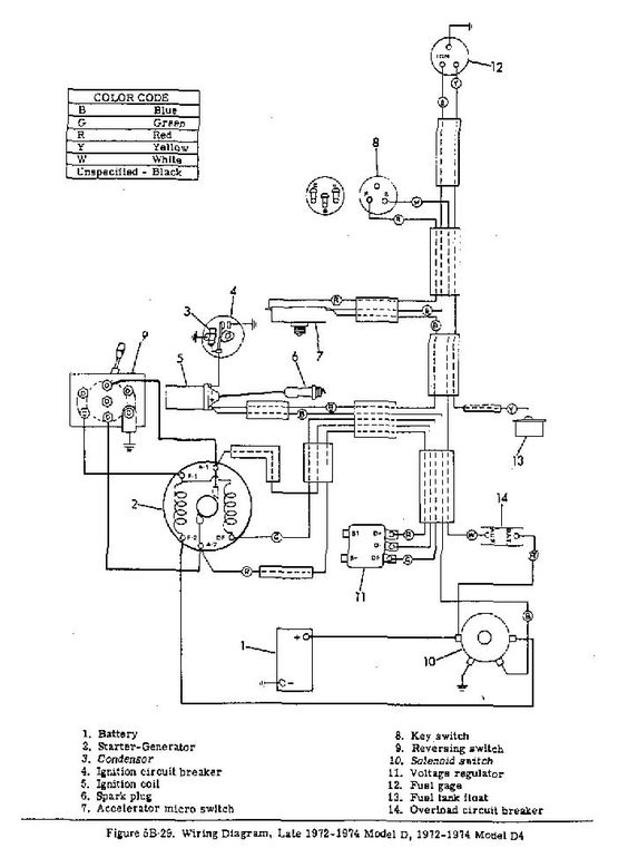 harley davidson golf cart wiring diagram i this motorcycle awesomeness