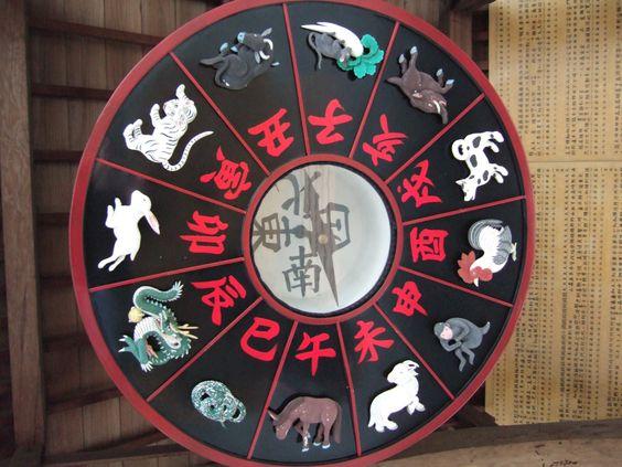 Signos zodiacales de la astrología china