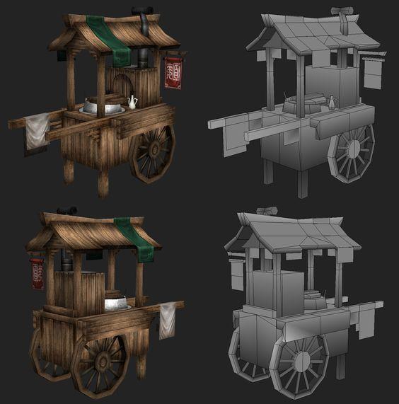 model online games