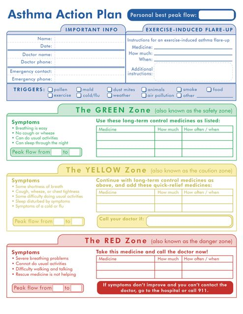Asthma Action Plan Asthma Action Plan Developing An Asthma Action