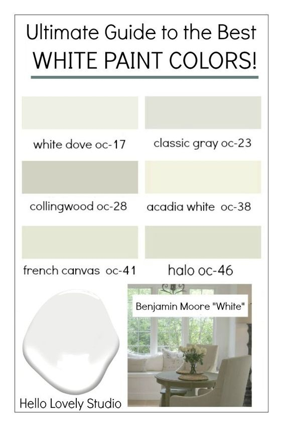 Ultimate Guide to Best White Paint Colors! #bestwhite #whitepaint #choosingwhite #benjaminmoore #white