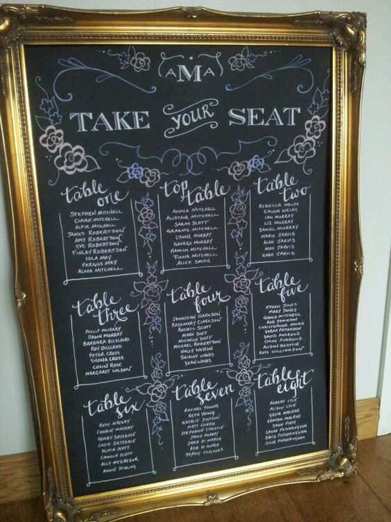 Wedding vintage style chalkboard seating table plan. Hand painted by Vivi Paperie.